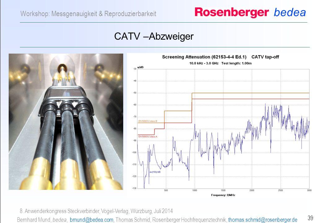 CATV –Abzweiger