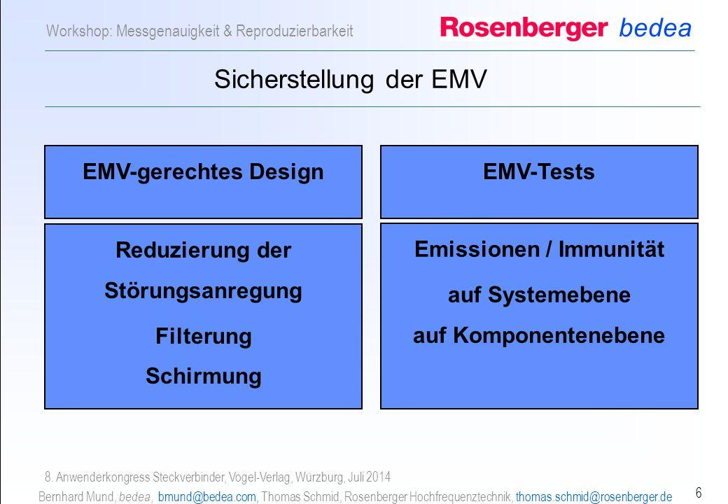 Sicherstellung der EMV