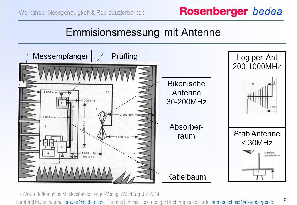 Emmisionsmessung mit Antenne