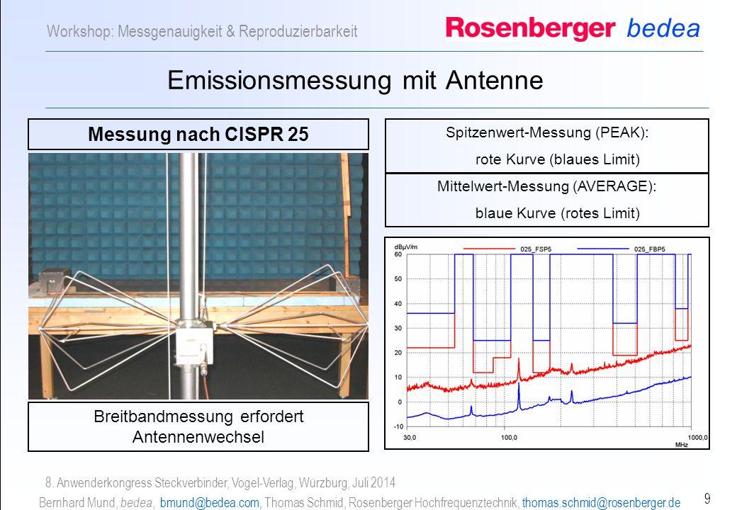 Emissionsmessung mit Antenne