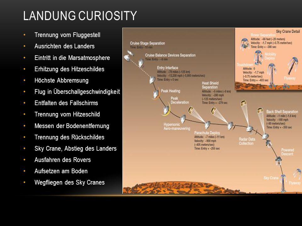 Landung curiosity Trennung vom Fluggestell Ausrichten des Landers