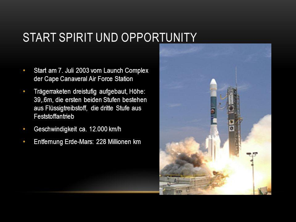Start spirit und opportunity