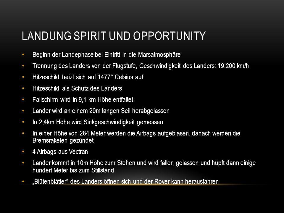 Landung spirit und opportunity