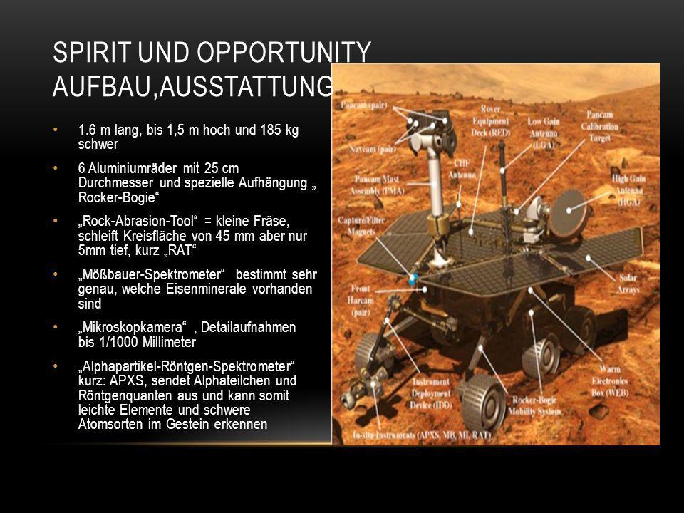 Spirit und Opportunity Aufbau,Ausstattung