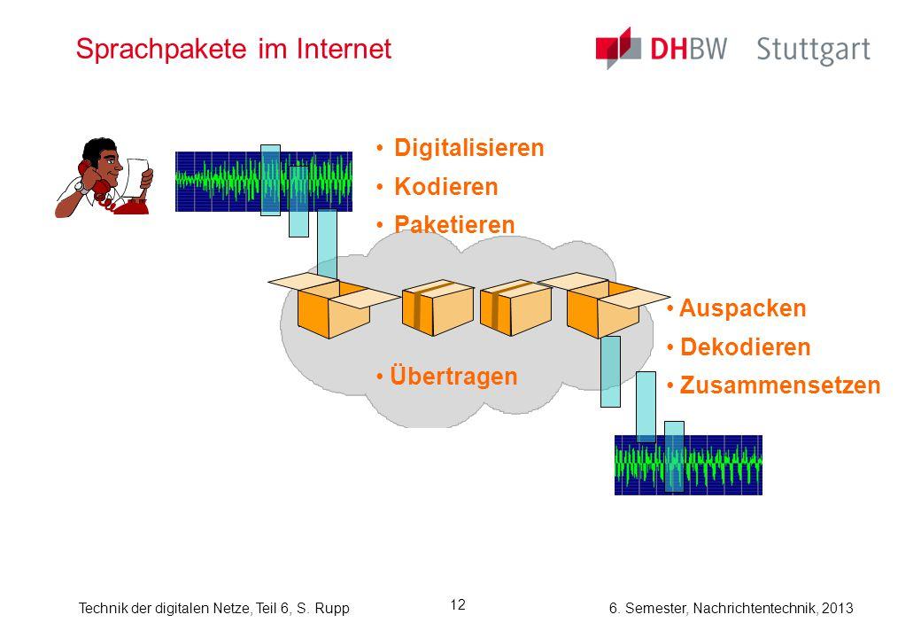 Sprachpakete im Internet