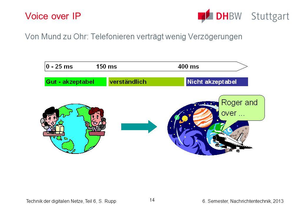 Voice over IP Von Mund zu Ohr: Telefonieren verträgt wenig Verzögerungen