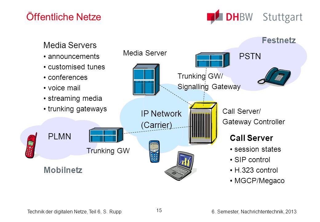 Öffentliche Netze Festnetz Media Servers PSTN IP Network (Carrier)