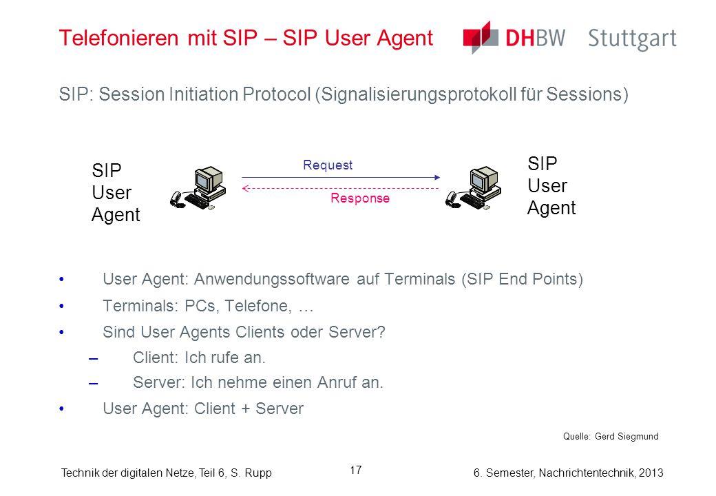 Telefonieren mit SIP – SIP User Agent