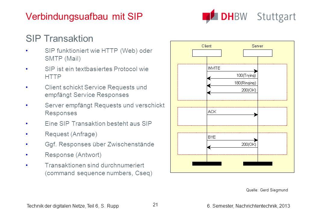 Verbindungsuafbau mit SIP