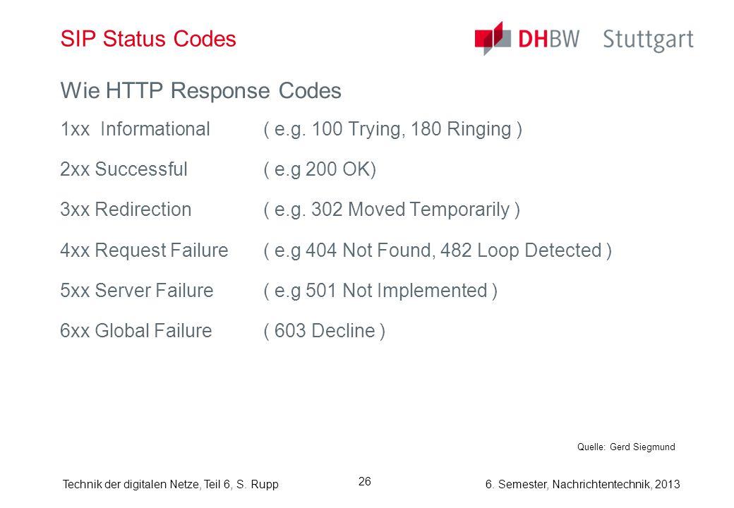 Wie HTTP Response Codes