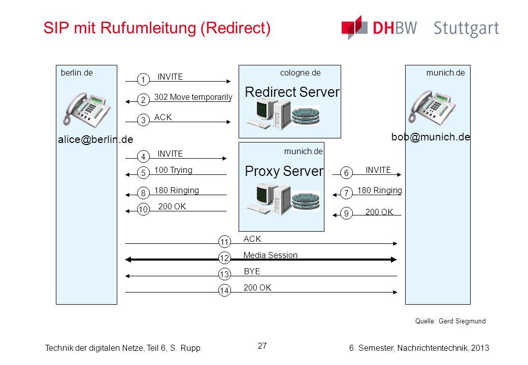 SIP mit Rufumleitung (Redirect)