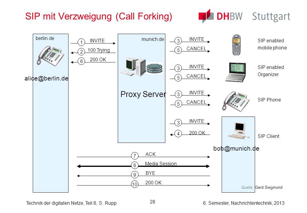 SIP mit Verzweigung (Call Forking)
