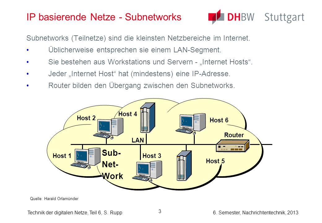 IP basierende Netze - Subnetworks