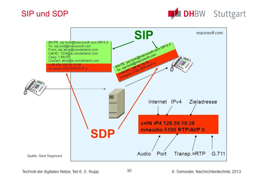 SIP SDP SIP und SDP Internet IPv4 Zieladresse c=IN IP4 128.59.19.38