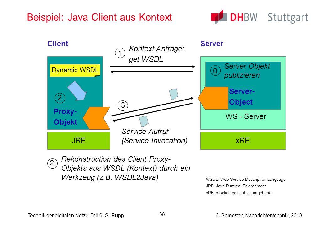 Beispiel: Java Client aus Kontext