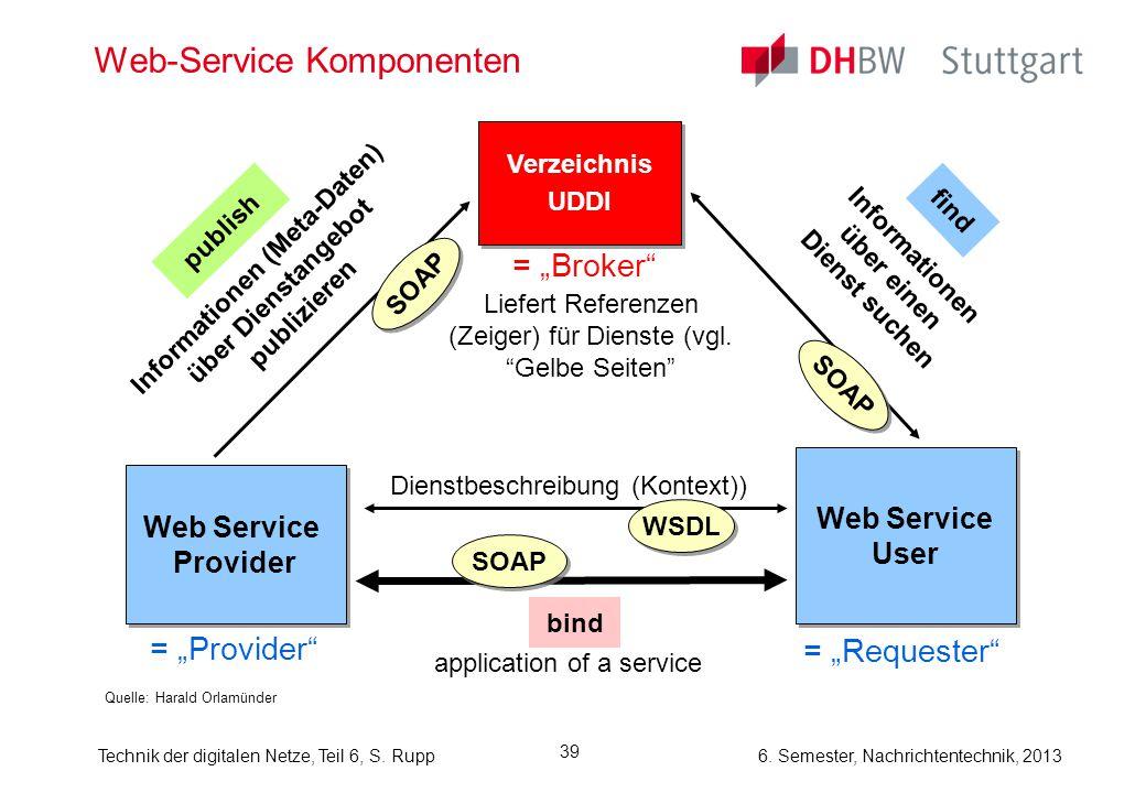 Web-Service Komponenten
