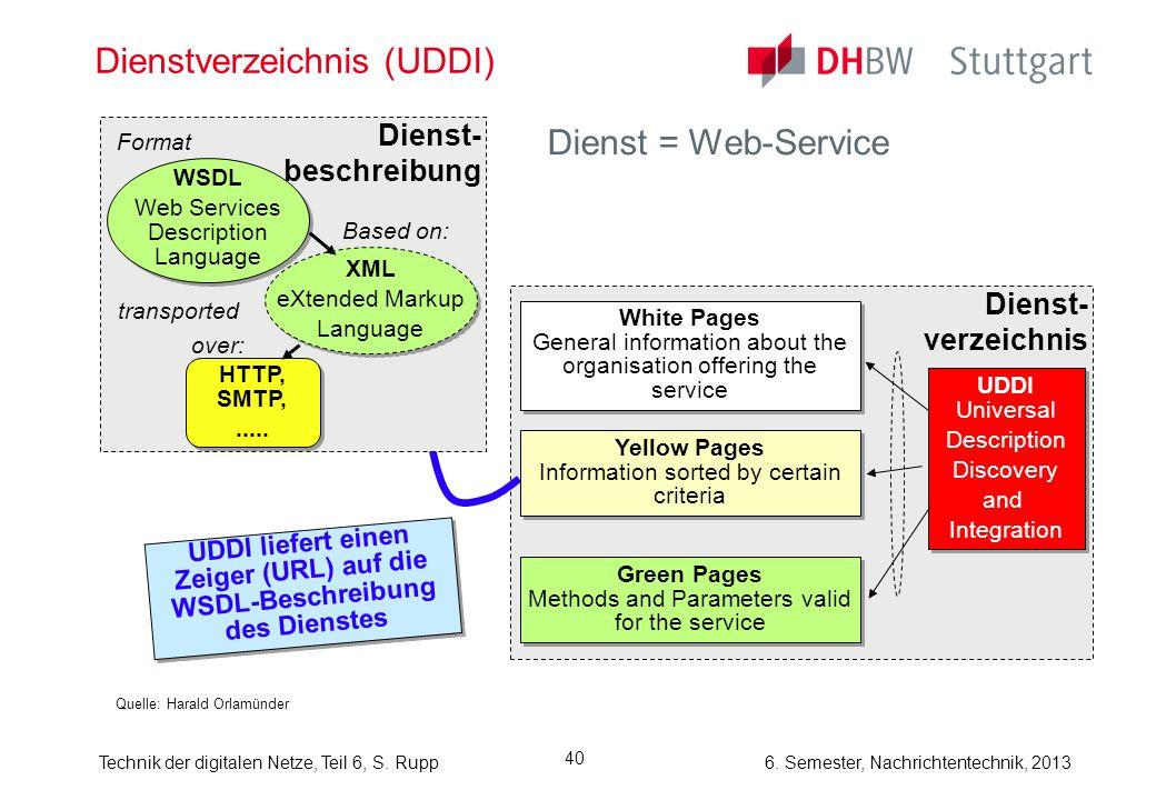 Dienstverzeichnis (UDDI)