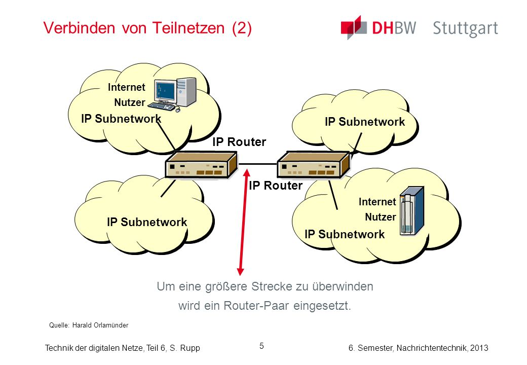 Verbinden von Teilnetzen (2)