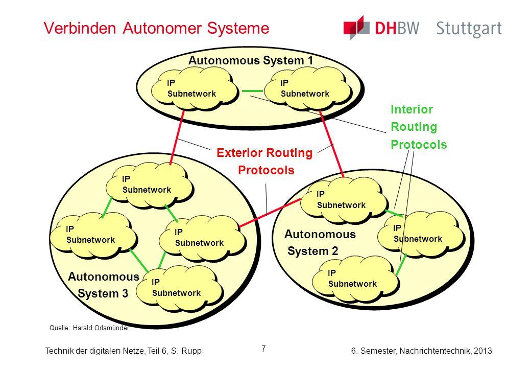 Verbinden Autonomer Systeme