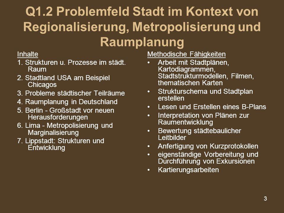 Q1.2 Problemfeld Stadt im Kontext von Regionalisierung, Metropolisierung und Raumplanung