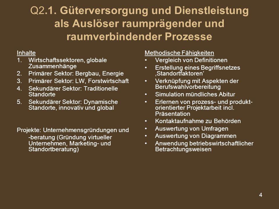 Q2.1. Güterversorgung und Dienstleistung als Auslöser raumprägender und raumverbindender Prozesse