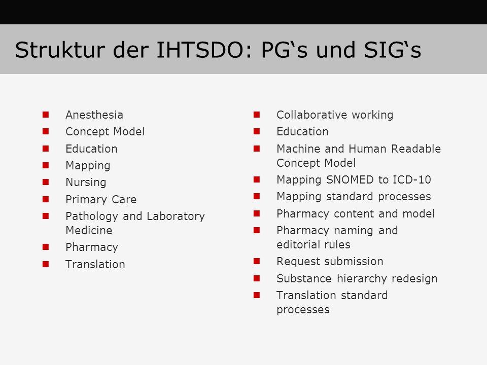 Struktur der IHTSDO: PG's und SIG's