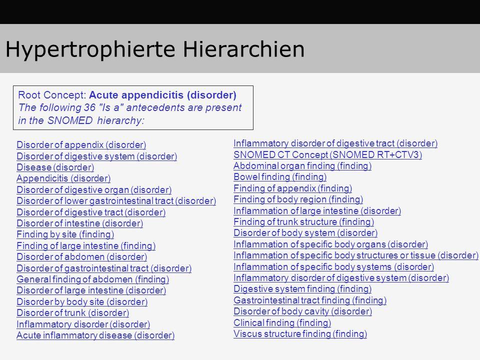 Hypertrophierte Hierarchien
