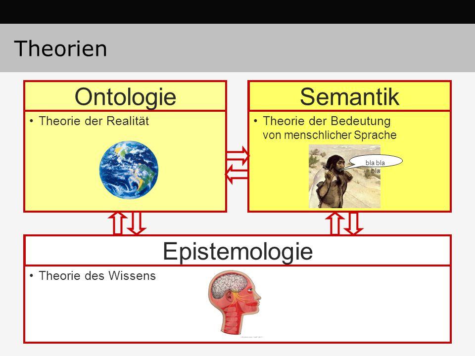 Ontologie Semantik Epistemologie Theorien Theorie der Realität