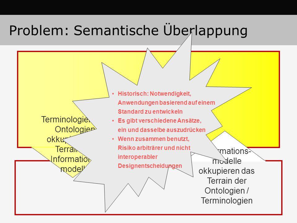 Problem: Semantische Überlappung