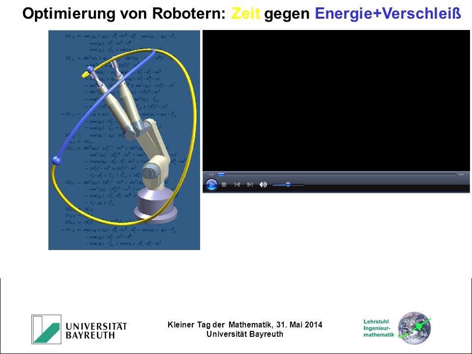 Optimierung von Robotern: Zeit gegen Energie+Verschleiß