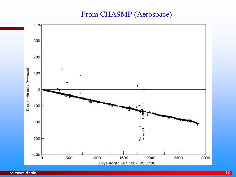 From CHASMP (Aerospace)