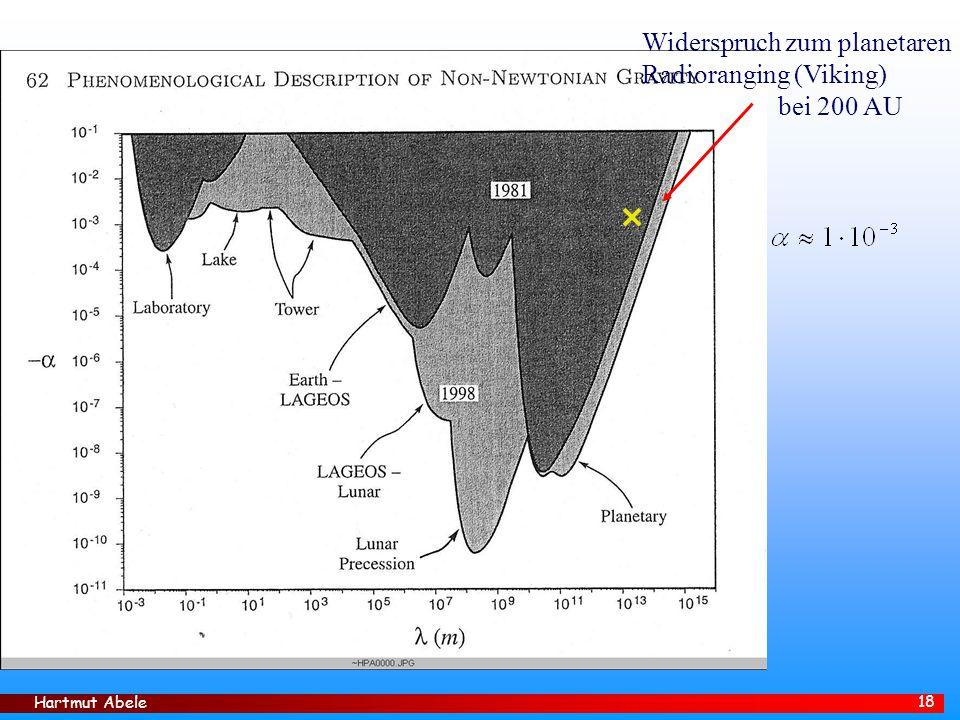 Widerspruch zum planetaren Radioranging (Viking) bei 200 AU