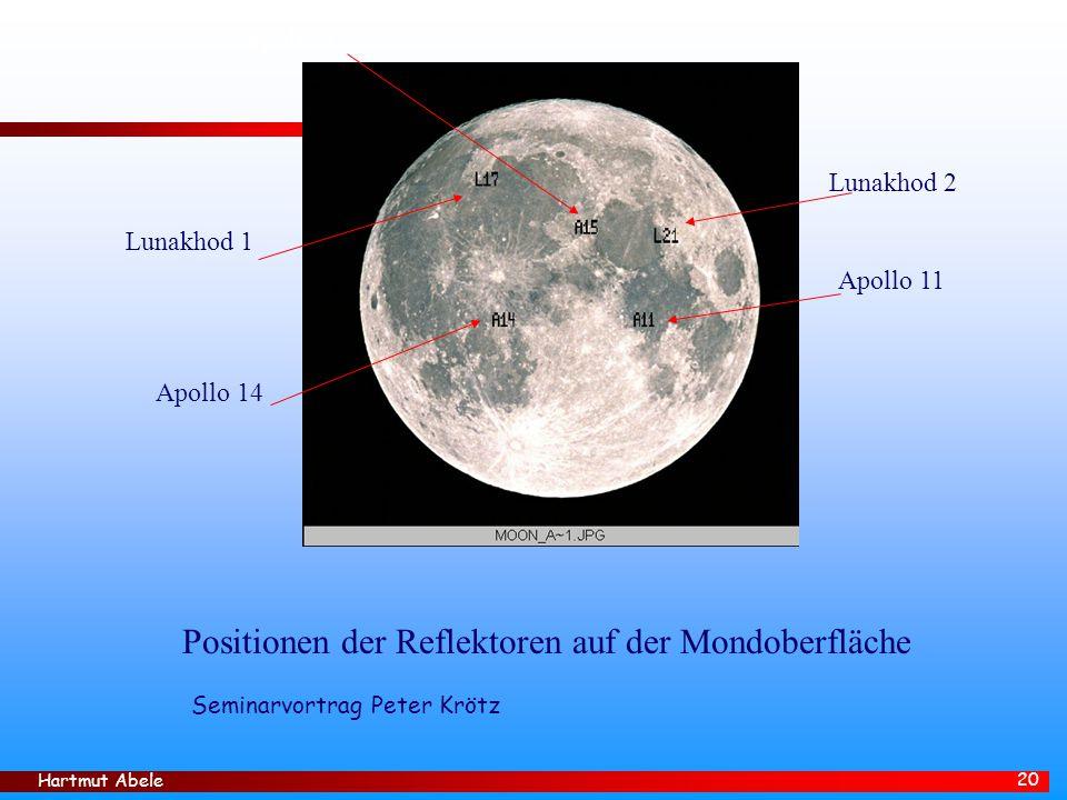 Positionen der Reflektoren auf der Mondoberfläche