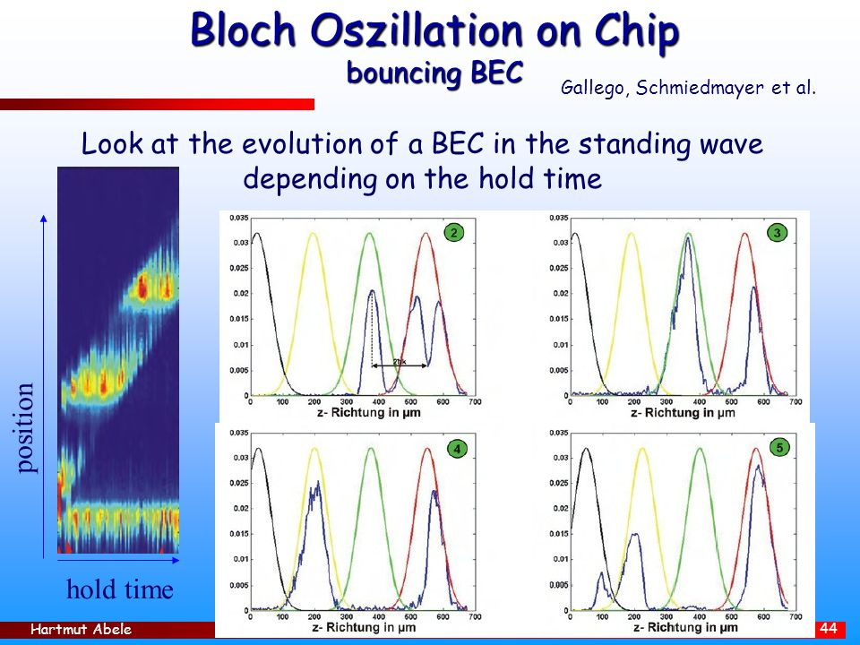 Bloch Oszillation on Chip bouncing BEC