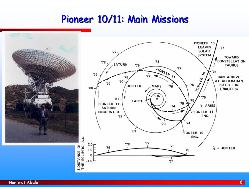 Pioneer 10/11: Main Missions