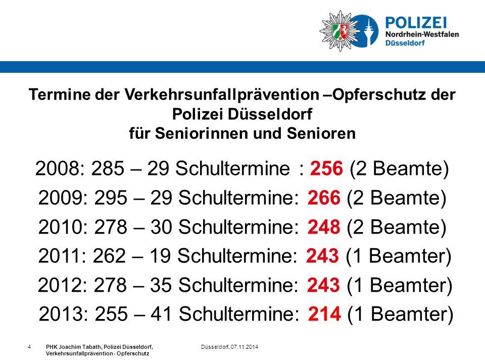 2008: 285 – 29 Schultermine : 256 (2 Beamte)