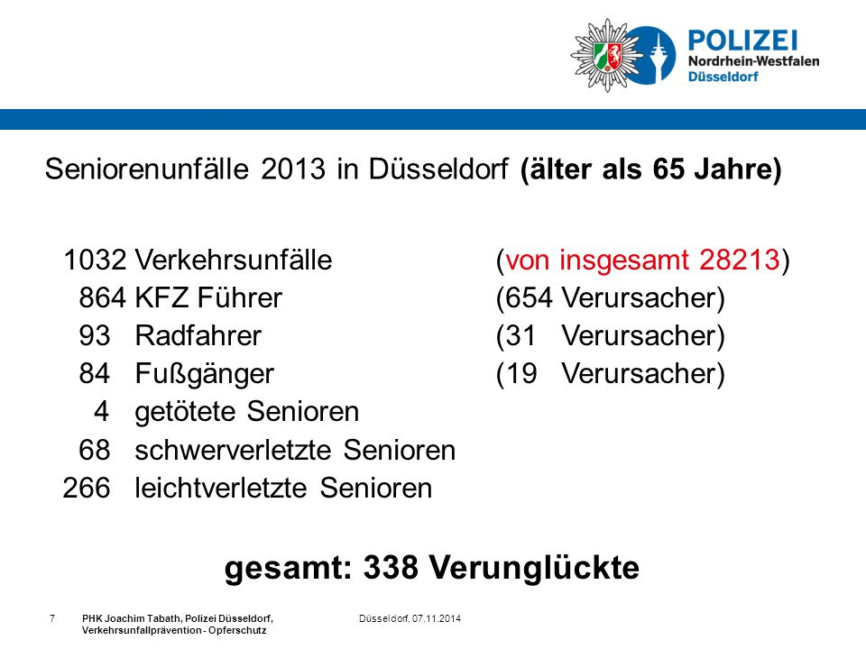 Seniorenunfälle 2013 in Düsseldorf (älter als 65 Jahre)