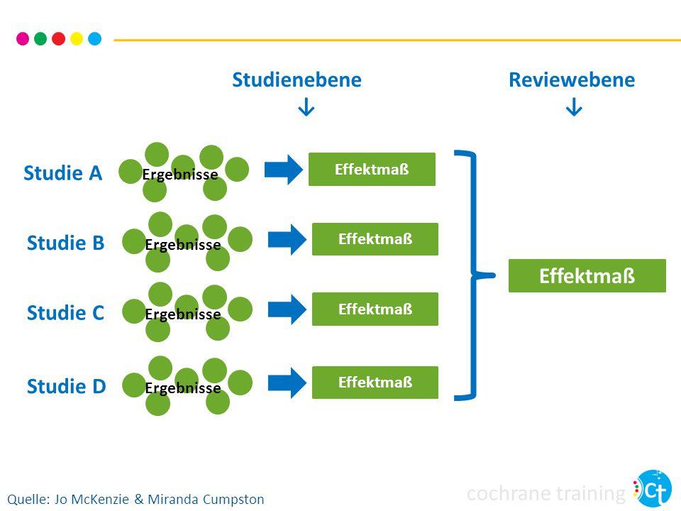Studienebene ↓ Reviewebene ↓ Studie A Studie B Effektmaß Studie C