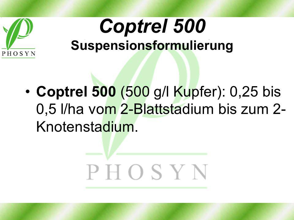 Coptrel 500 Suspensionsformulierung