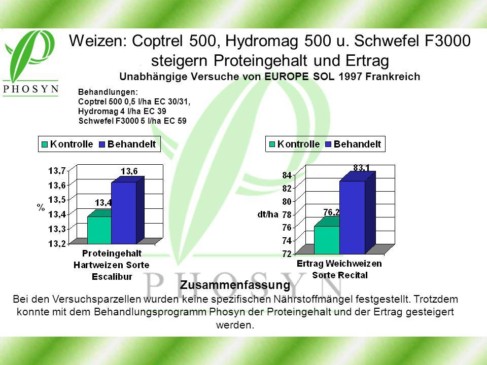 Weizen: Coptrel 500, Hydromag 500 u