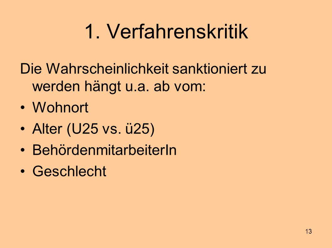 1. Verfahrenskritik Die Wahrscheinlichkeit sanktioniert zu werden hängt u.a. ab vom: Wohnort. Alter (U25 vs. ü25)