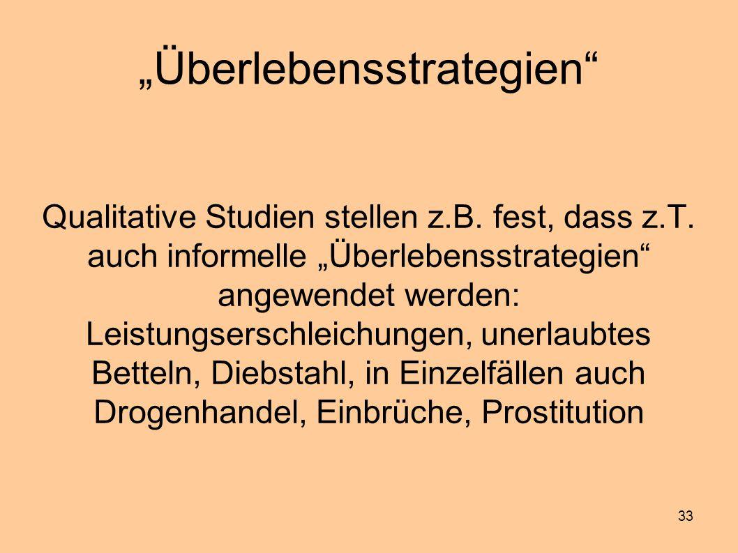 """""""Überlebensstrategien"""