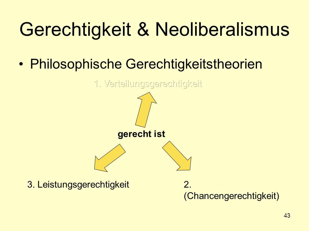 Gerechtigkeit & Neoliberalismus