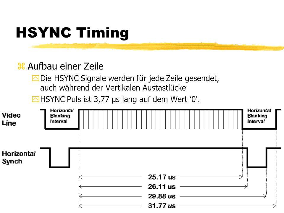 HSYNC Timing Aufbau einer Zeile