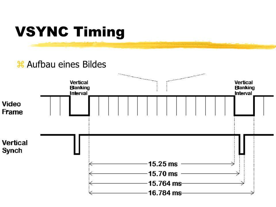 VSYNC Timing Aufbau eines Bildes