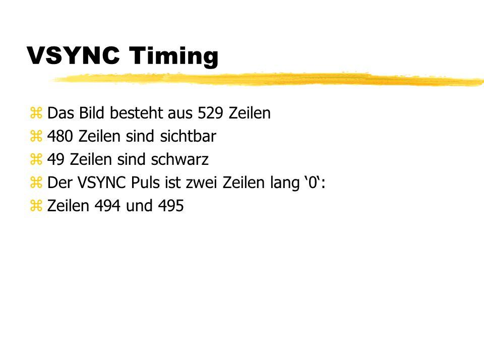 VSYNC Timing Das Bild besteht aus 529 Zeilen 480 Zeilen sind sichtbar