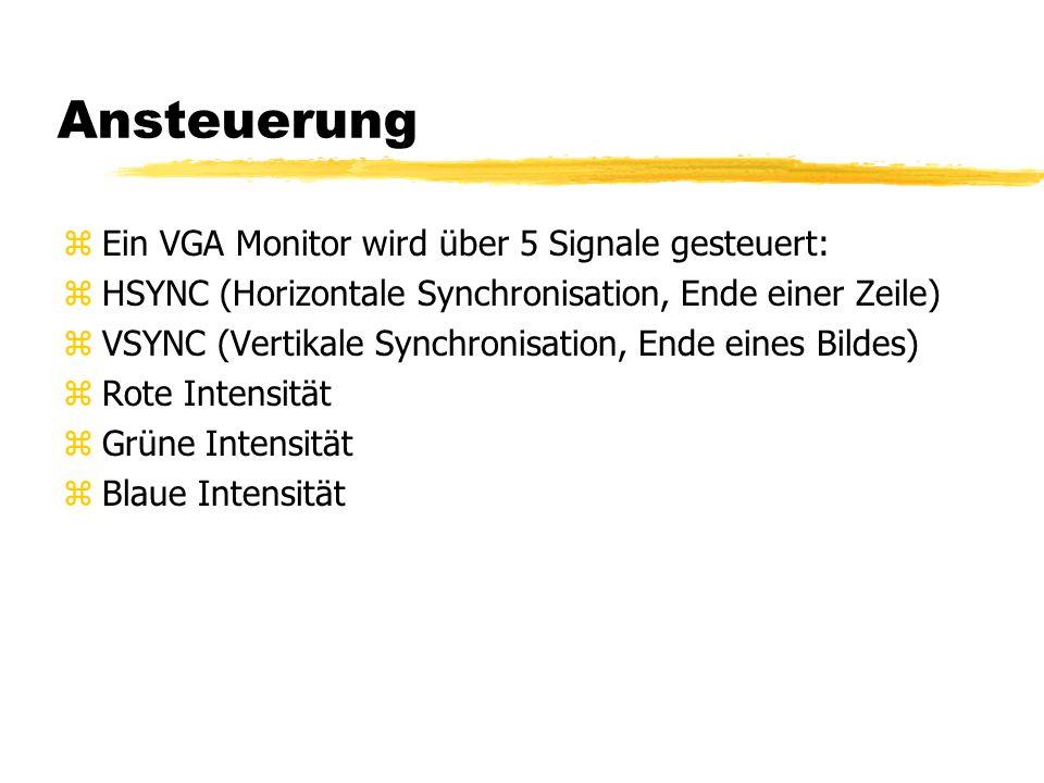 Ansteuerung Ein VGA Monitor wird über 5 Signale gesteuert: