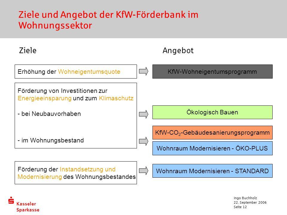 Ziele und Angebot der KfW-Förderbank im Wohnungssektor
