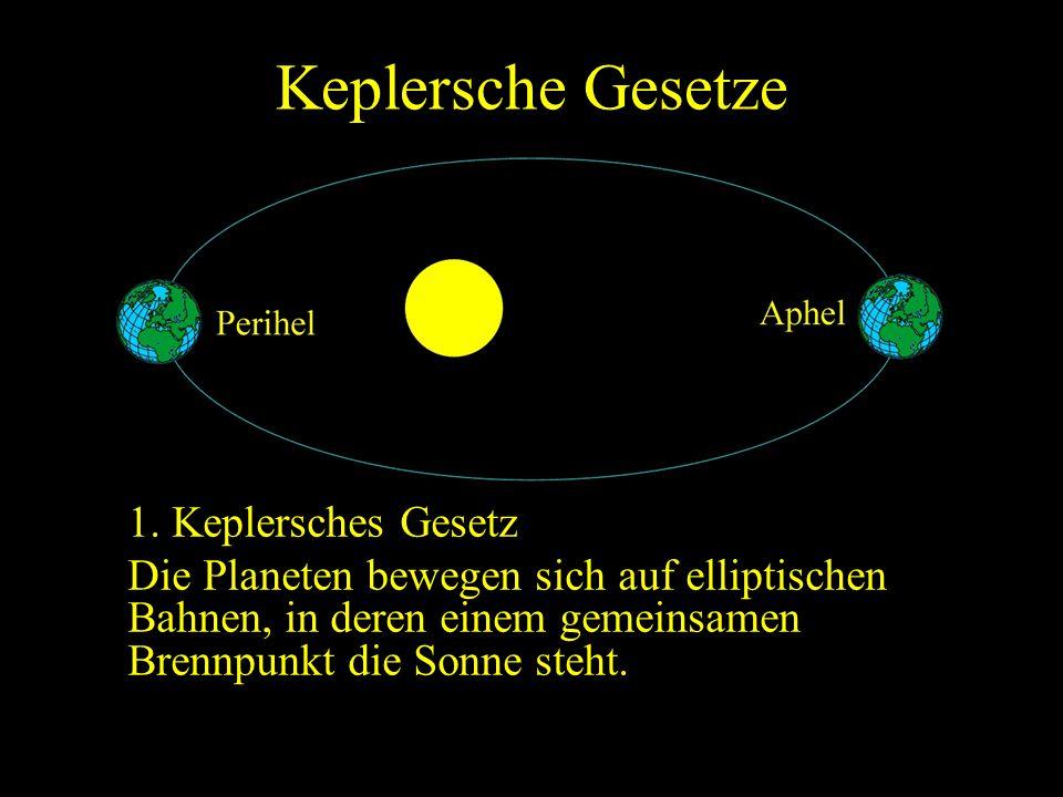 Keplersche Gesetze 1. Keplersches Gesetz