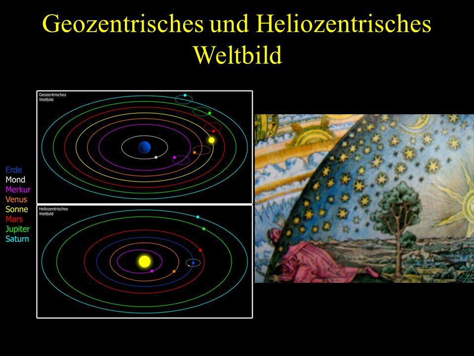 Geozentrisches und Heliozentrisches Weltbild